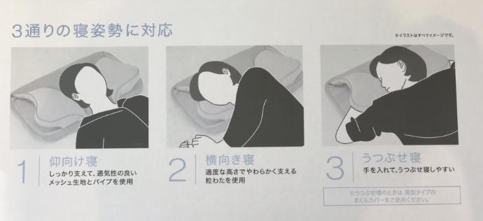 3通りの寝姿勢