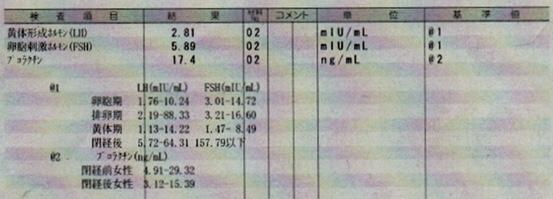 卵胞期の血液検査